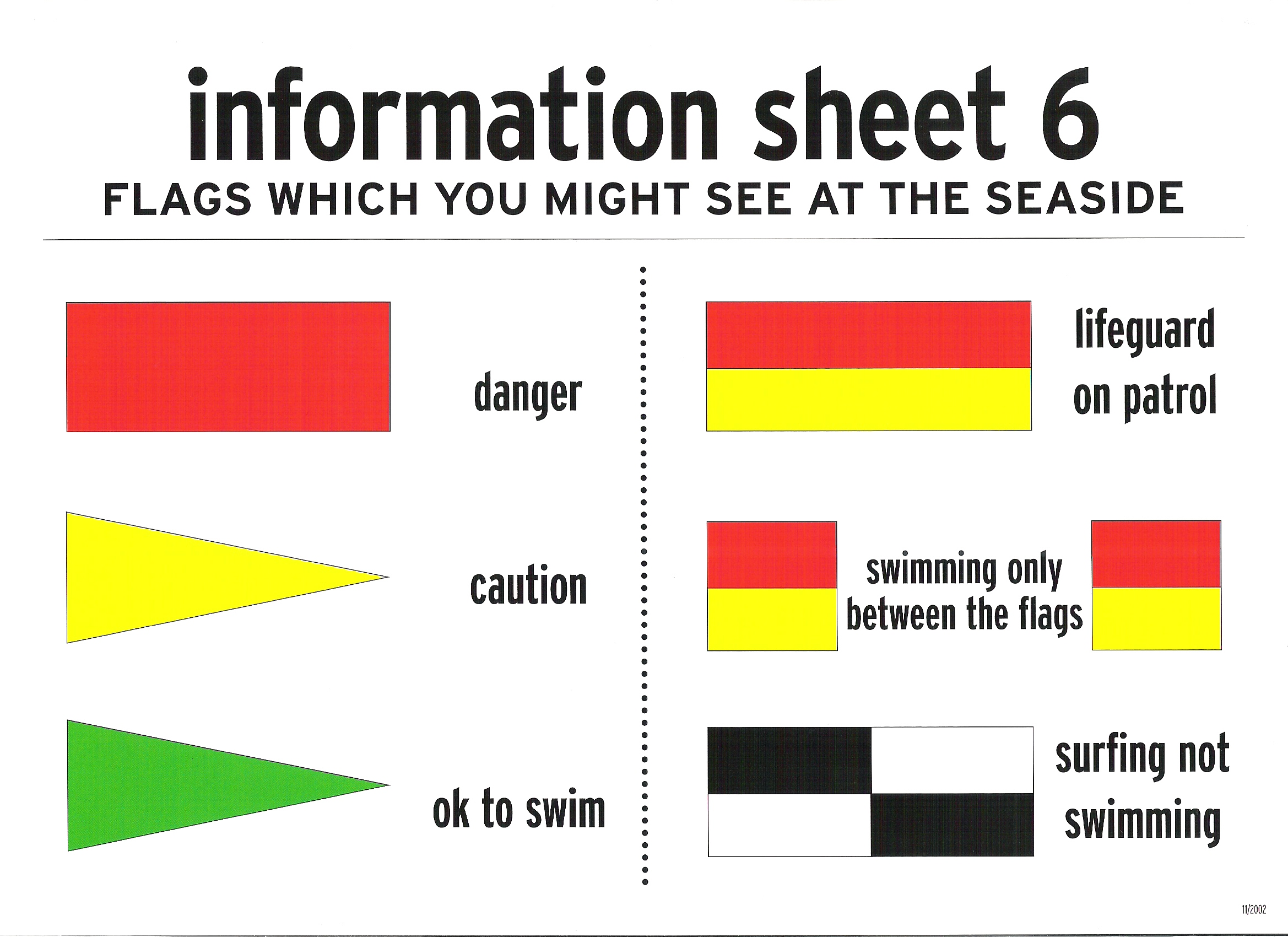 Pin Water Safety Signs For Kids On Pinterest